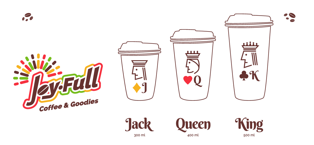 JoyFull Coffee Jack Queen King logo